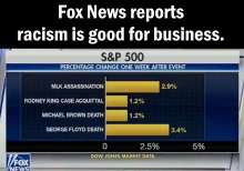 "Info graphic depicting percent increase in S&P 500 following various racially charged events, with the caption, ""Fox News reports that racism is good for business."""